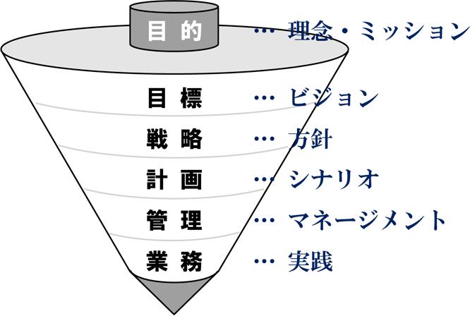 感動マーケティング - 美容室経営コンサルタント 田畑博継